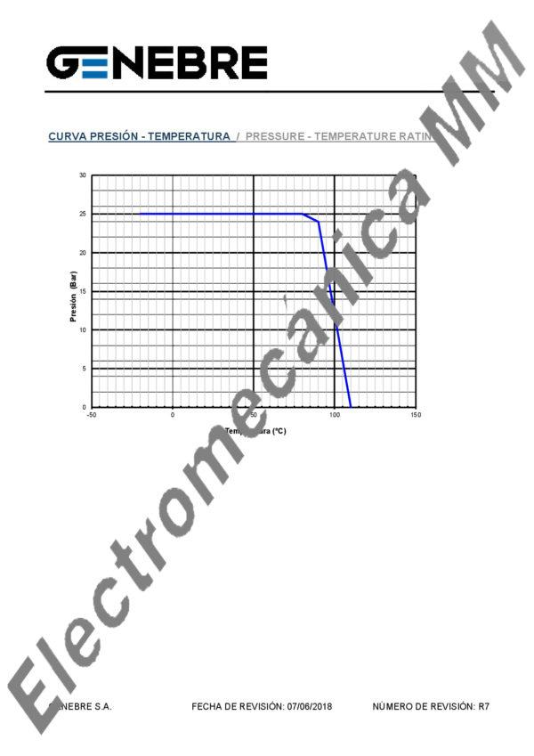 Válvula Esfera Paso Total 1/2″ – Genebre – Articulo 3034