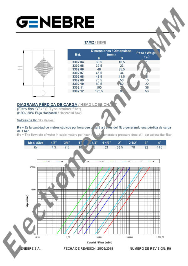 """Filtro Colador Tipo """"Y"""" 4""""– Genebre – Articulo 3302"""