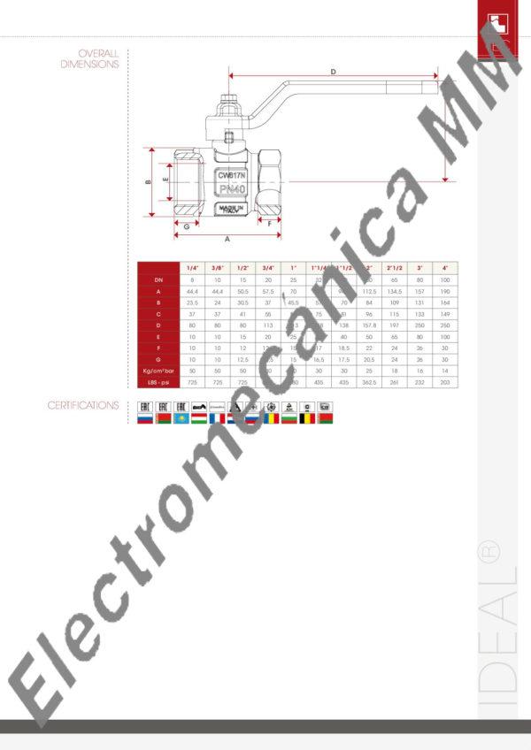 Válvula Esférica 3/8″ – ITAP – Articulo 090