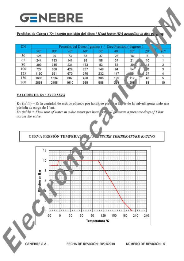Válvula Mariposa Tipo Wafer 4″ – Genebre – Artículo 2101